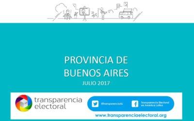 Encuesta de Transparencia Electoral en la Provincia de Buenos Aires, 2017
