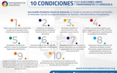 Transparencia Electoral propone 10 condiciones para la celebración de elecciones libres en Venezuela